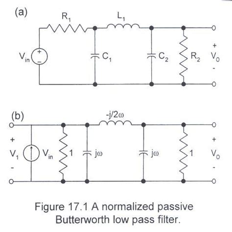 low pass filter using capacitor and inductor low pass filter design using inductor and capacitor 28 images uy1 resistors inductors