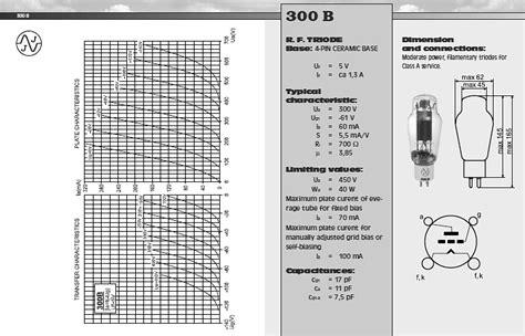 jj capacitor datasheet 300b vacuum