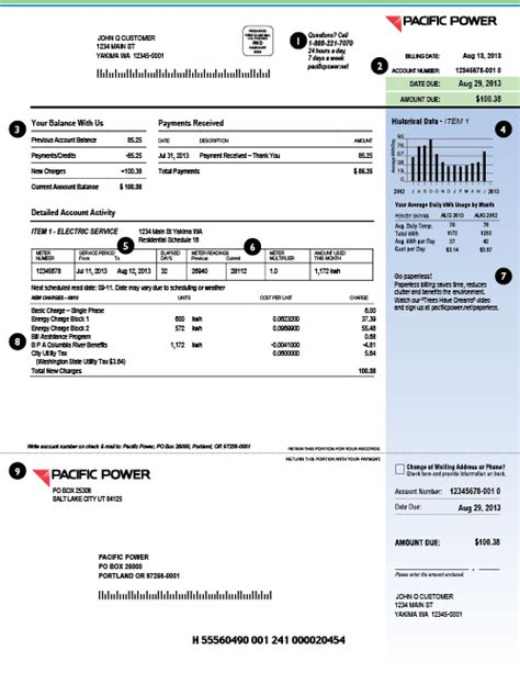 Reading Your Residential Bill Electric Bill Template