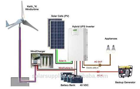 supply of solar power generation system eq int l magazine