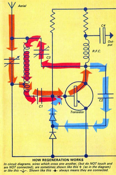 transistor ending explained transistor ending explained 28 images transistor ending explained 28 images transistor story