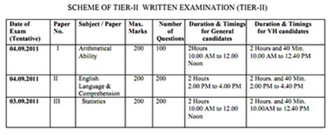 english pattern in ssc cgl admision mantra ssc cgl tier ii previous year papers