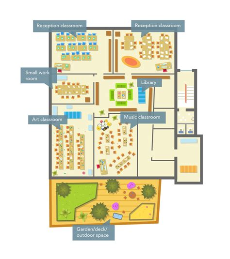 Classroom Layout Primary | school location and classroom layout hackney new primary