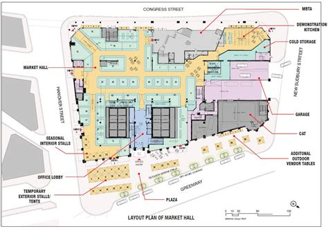 market floor plan recreating boston s market district a better city
