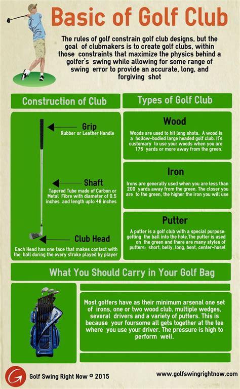 golf swing basics basic of golf club golf aids