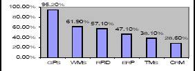 operadores de cadenas en php tegnolog 205 as de la informaci 211 n en la cadena de suministro