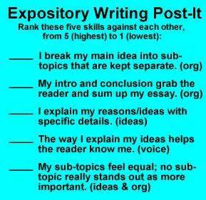 Expository Essay Merit And Demerit Of Peer by Student Document Ela In The Middle