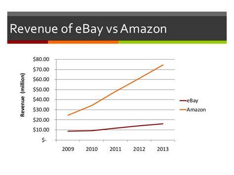 ebay vs amazon ebay