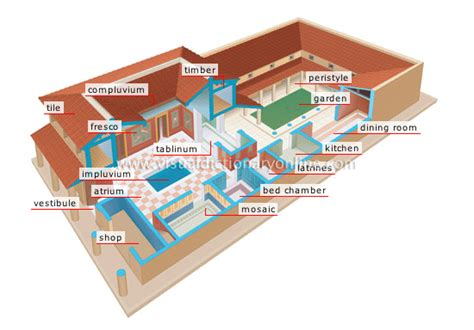 layout of a typical roman house reconstructing ancient rome for the love of rome