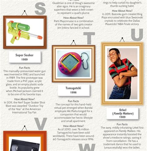 design fads infographic 26 iconic toys gadgets and pop culture fads