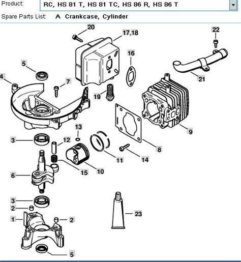 stihl fs 81 parts diagram stihl fs90 fs70 lawnsite