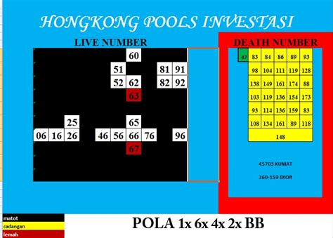 hongkong pools hongkong pools april 2012