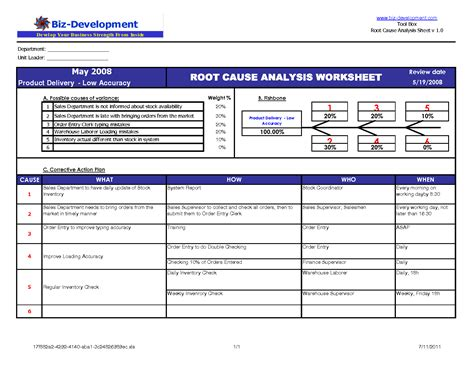 Root Cause Analysis Template Tristarhomecareinc 5 Whys Root Cause Analysis Template
