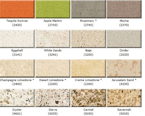 Caesarstone Countertop Colors by Caesarstone Benchtops Kitchen Countertops