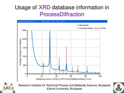 xrd analysis database ppt phase identification by combining local composition
