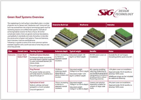 design guidelines green roofs technical guidelines for green roof systems