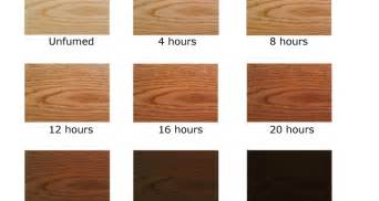 interior wood stain colors home depot interior wood stains home depot house of samples