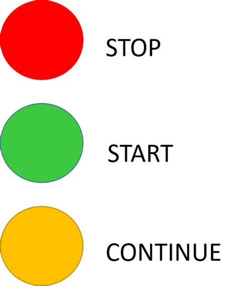 start stop continue template start stop continue template images template design ideas