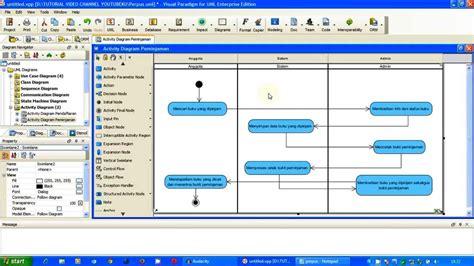tutorial uml youtube tutorial uml activity diagram peminjaman perpus part 2