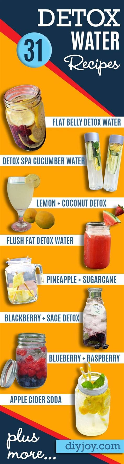 Ease Food Detox Symptoms by 31 Diy Detox Water Recipes Drinks To Start 2016
