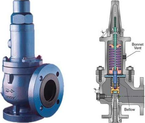 pressure relief valve weep holes introduction to valves only the basics process safety