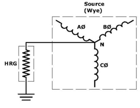 post grounding resistors pulserplus net oem kits post resistors