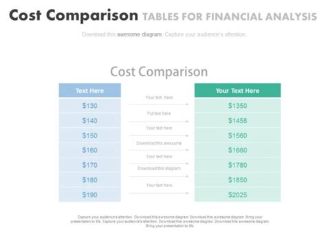 sle cost analysis template 28 images cost benefit