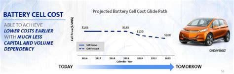 Tesla Battery Cost Per Kwh Peak Energy March 2016