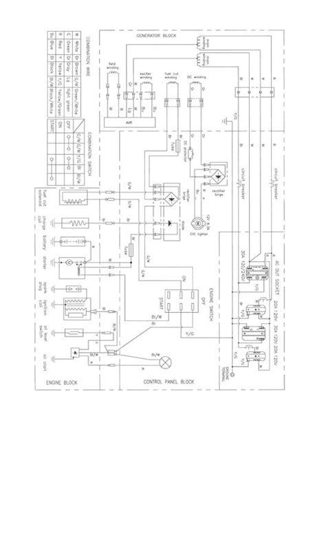 WIRING DIAGRAM FOR PREDATOR 3500 GENERATOR - Auto