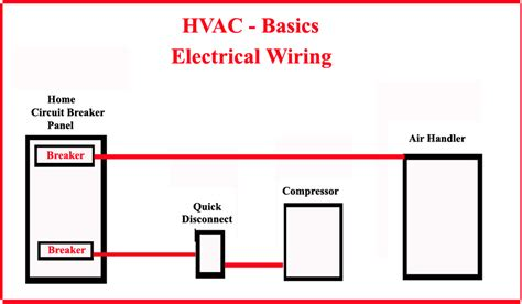 high voltage air conditioning hvac basics