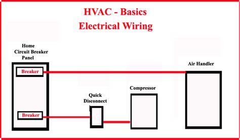 basic hvac duct system diagram basic free engine image