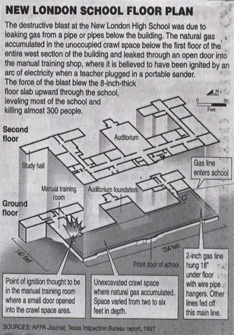 Floor Diagram new london texas school explosion
