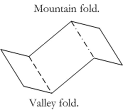 Origami Valley Fold - key to line types and symbols in fold diagrams