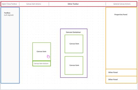 layout view access quizlet diagram editor canvas image collections how to guide and