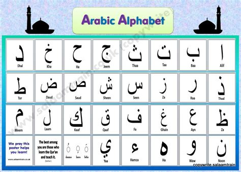 Alfabet Islam learn arabic sufara learn arabic learning