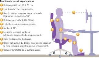 si 232 ges de bureau comprendre pour mieux acheter ergonomie