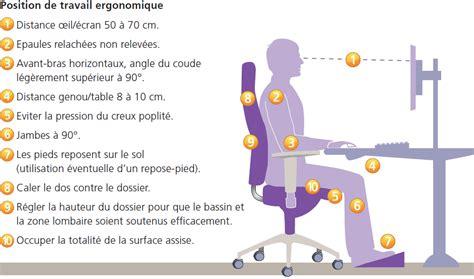 position assise bureau comment adopter une bonne posture assise pour le dos au