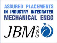 Mriu Mba Placements manav rachna international institute of research and