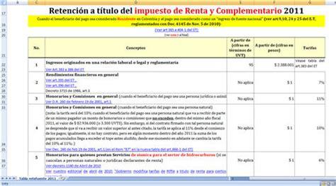 base de retencion en compras base retencion en la fuente colombia 2011
