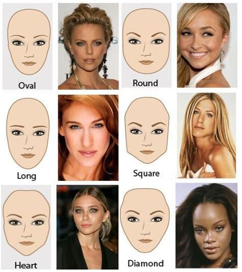 types of hair for types of faces different face shapes need different kinds of makeup