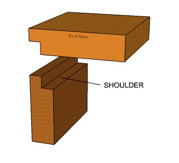 rebate woodwork shoulder joint rebate joint lapped joint