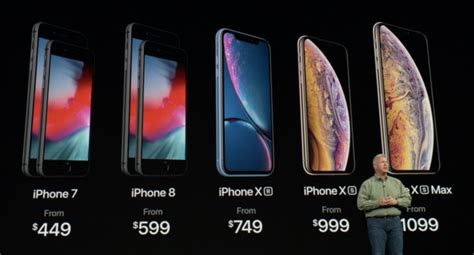 xs xr xs max the difference between the new iphones techcrunch