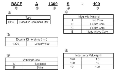common mode choke smps common mode inductor symbol 28 images power supply emi filter calculation in a smps