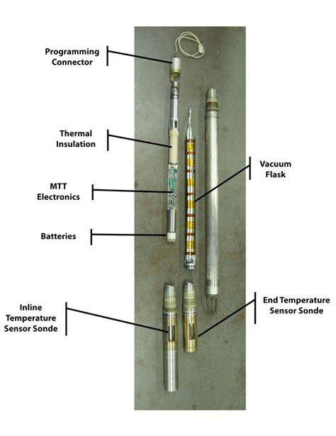 Sensor Tamu iodp jrso mtt