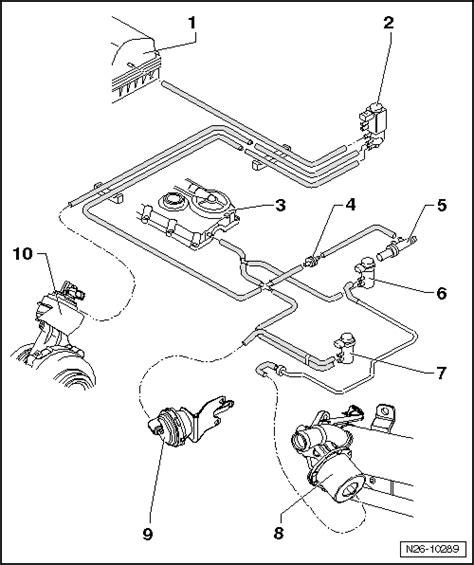 golf tdi vacuum hose diagram volkswagen workshop manuals gt golf mk5 gt power unit gt 4