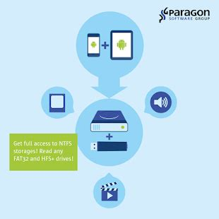 Can Android Read Exfat by App Microsoft Exfat Ntfs For Usb By Paragon Software Apk