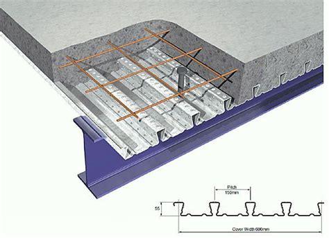 ??????? ????????   Constructions details building