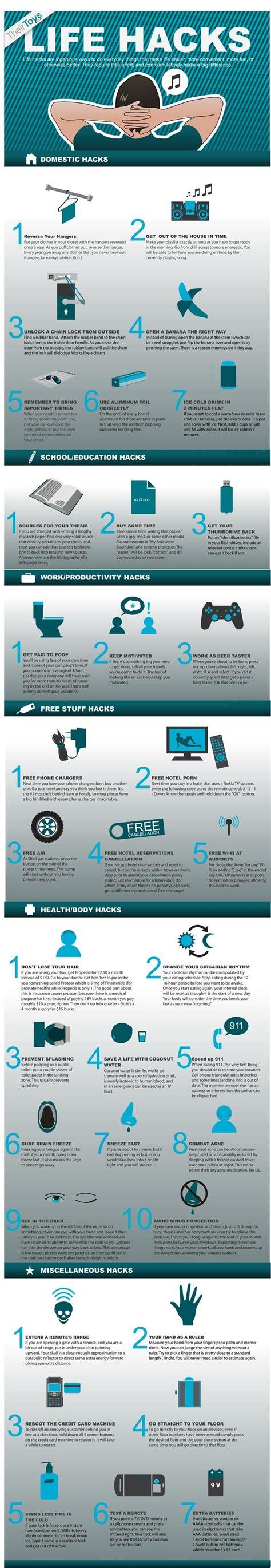 Hacks by Life Hacks Random Cool Information Daily Enter Your