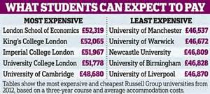 Cost Of Oxford For Mba by Image Gallery Oxford Tuition