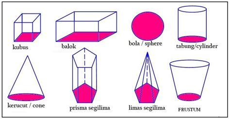 Lu Led Bentuk Bola Sepak gambar bola dalam matematika gambarrrrrrr